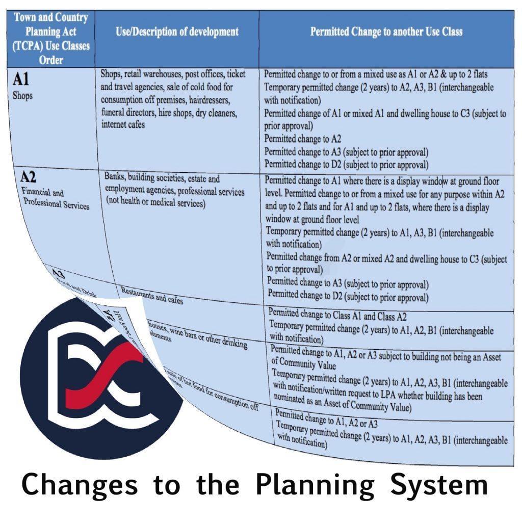 Planning Reforms Artwork