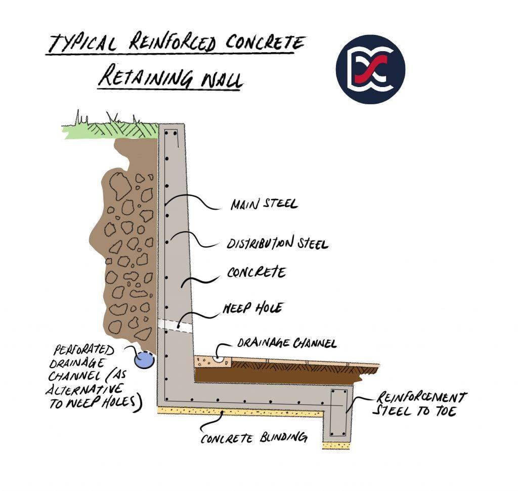 RC Retaining Wall