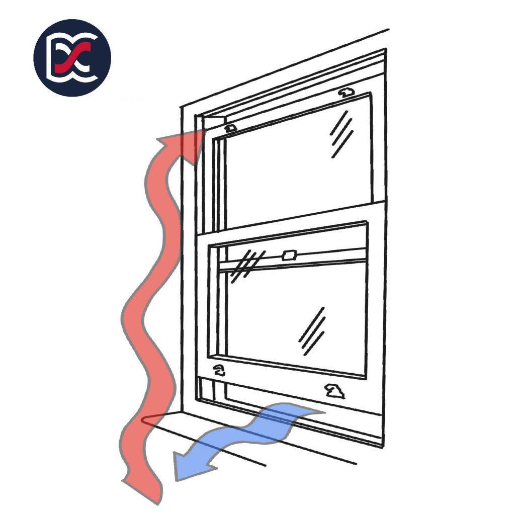 Sash window passive ventilation
