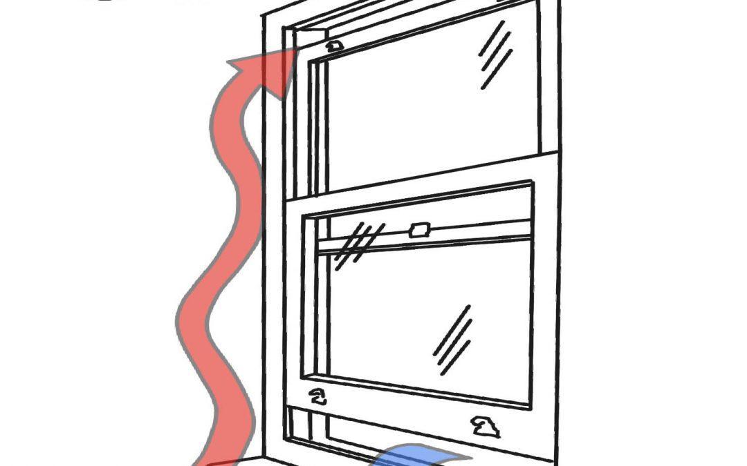 Sash Windows – Traditional Air-Conditioning